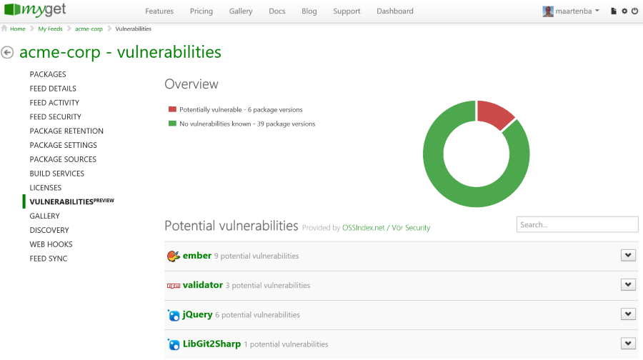 MyGet vulnerability report for packages